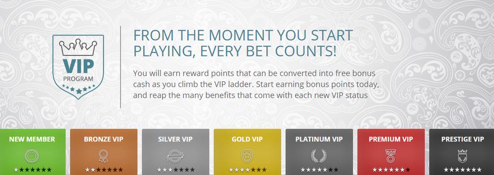 Recension av betfred casino på nätet